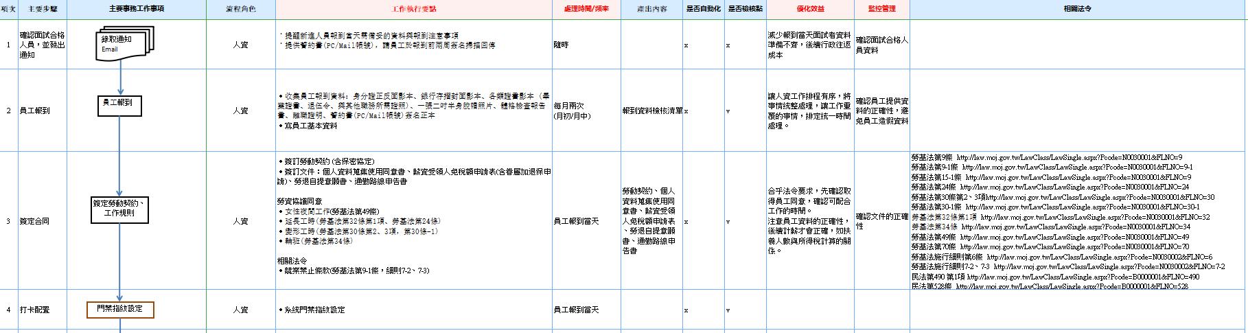 管理規劃書範例.png