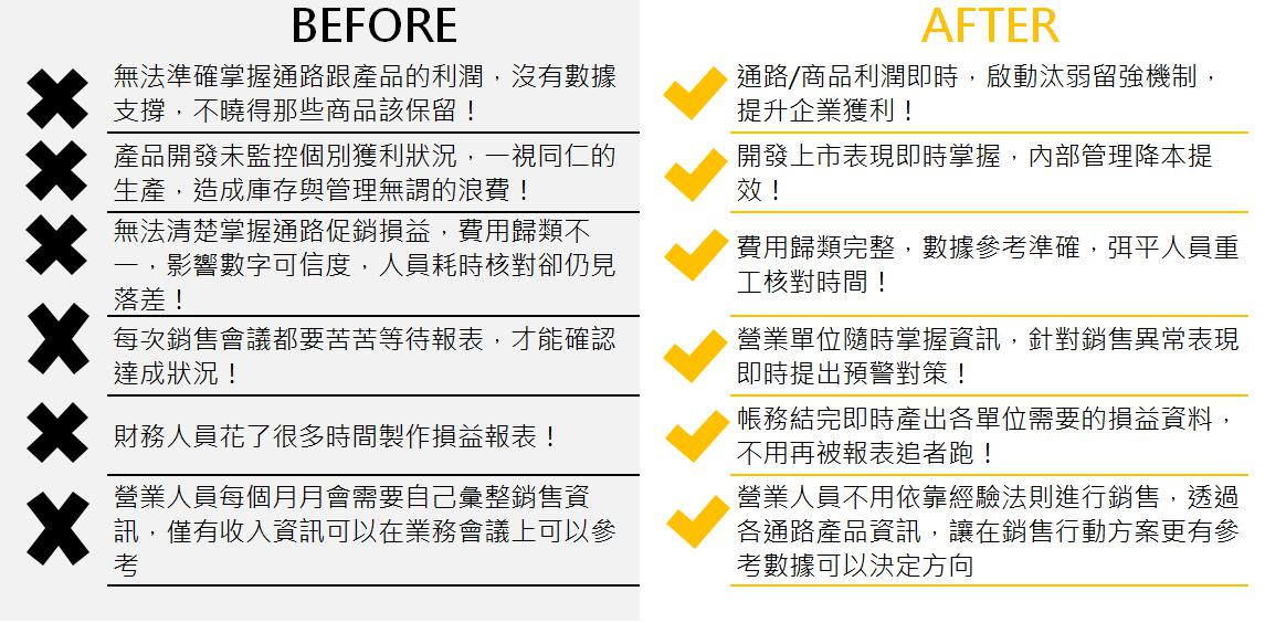 各職能於流程再造之前後影響.jpg