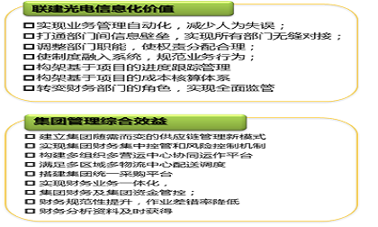 TG光电案例2.png