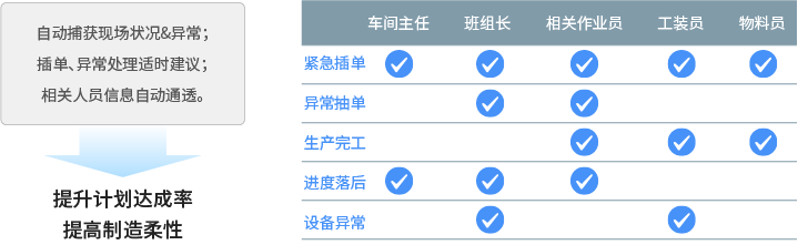 yb官网登录