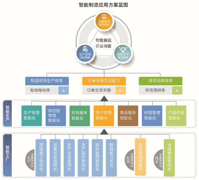 中国制造业1.png