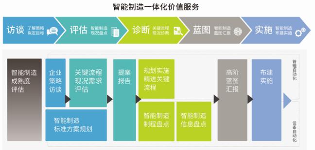 中国制造业.png