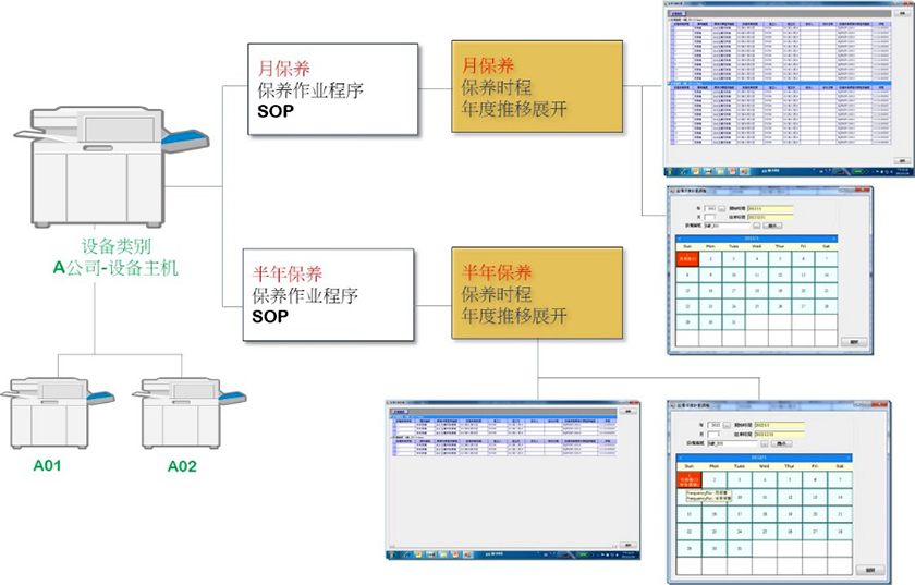 iMES設備預防保養功能示意圖.png