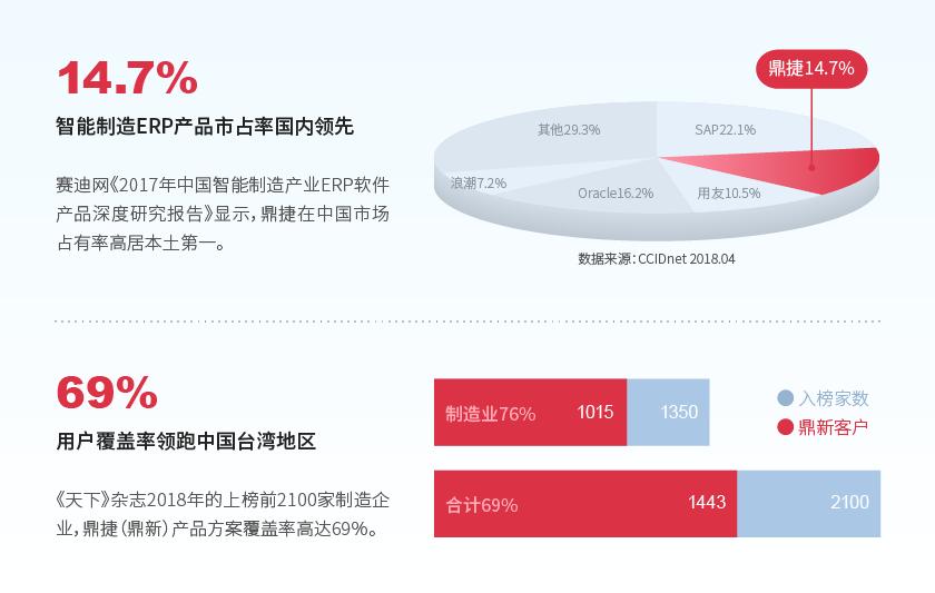 企業簡介_兩岸市占數據_兩岸市占數據.png