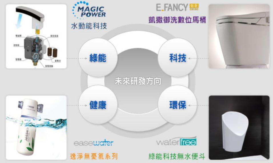 凱撒2_產品圖.jpg